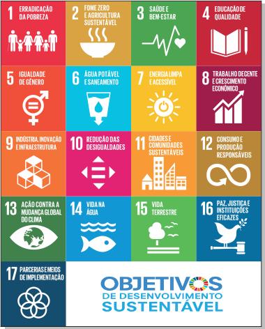 Objetivos de Desenvolvimento Sustentável da ONU até o ano de 2030. Agenda 2030 ODS-ONU.