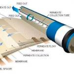 Análise de água osmose